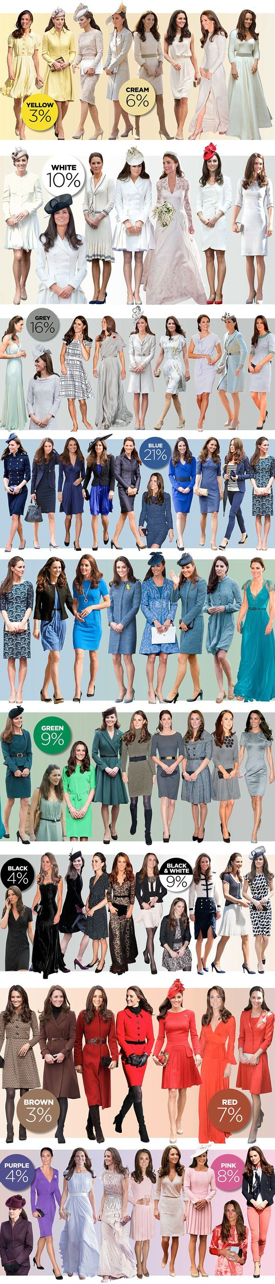 kate_middleton_all_dresses_colours.jpg