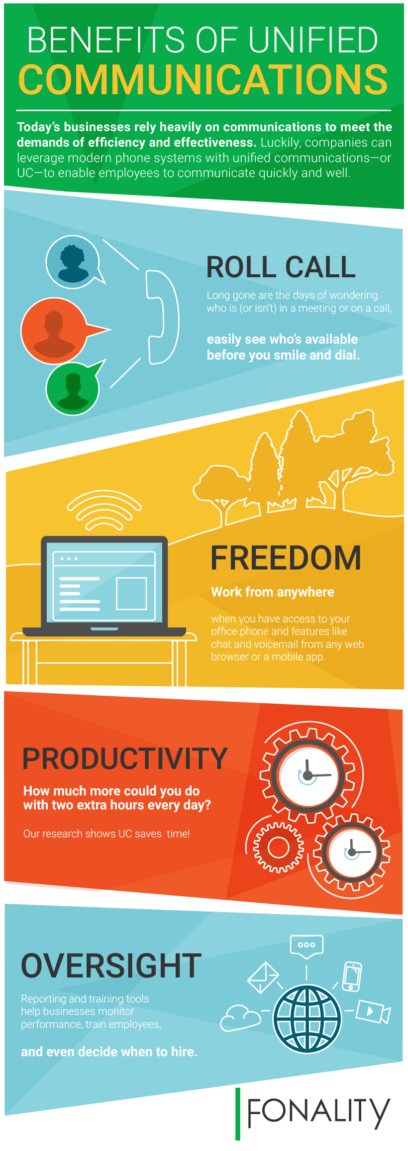 Fonality_Unified_Communication_Benefits_Infographic.png