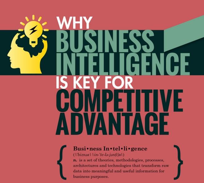 businessintelligenceopenlimits.jpg